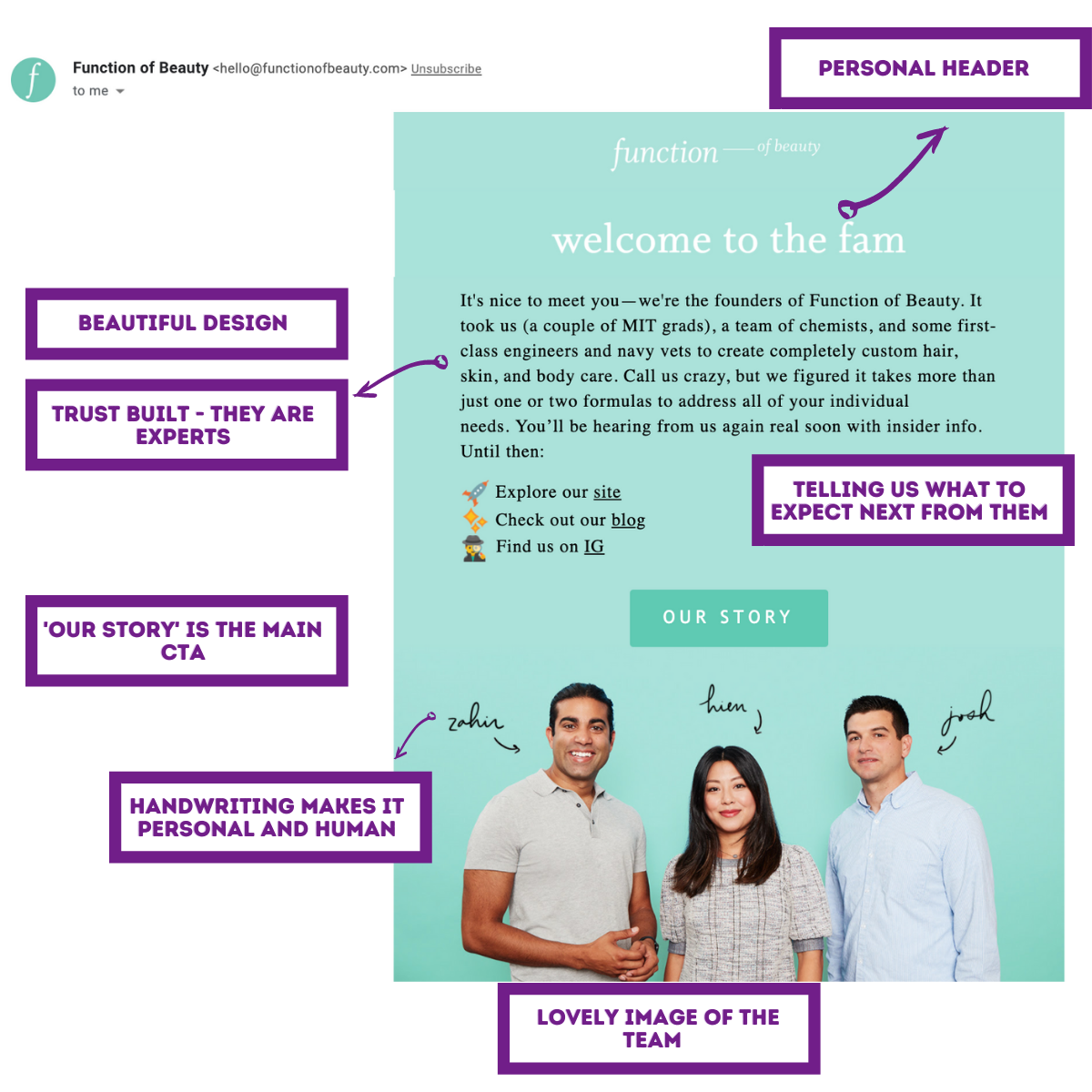 welcome email examples 2