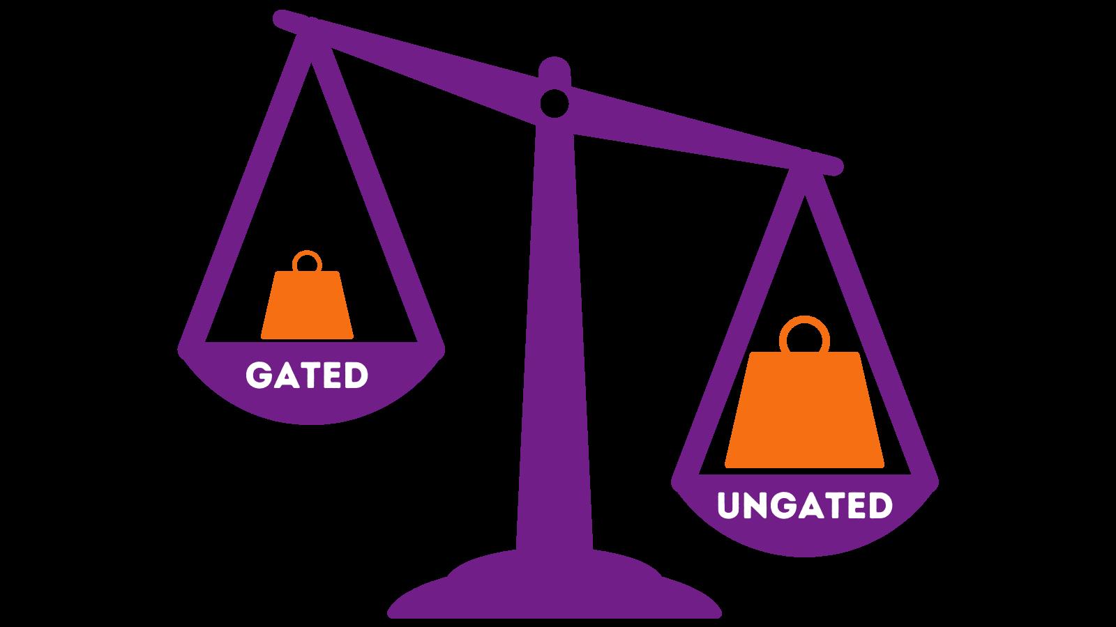 Gates Content vs Ungated Content