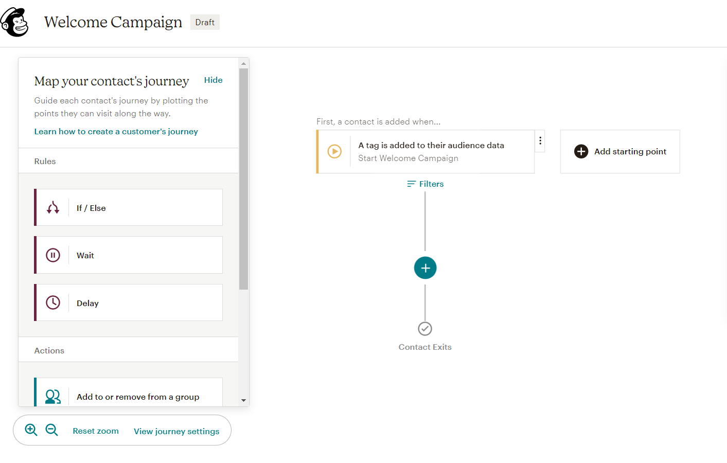 Welcome Campaign MailChimp 2