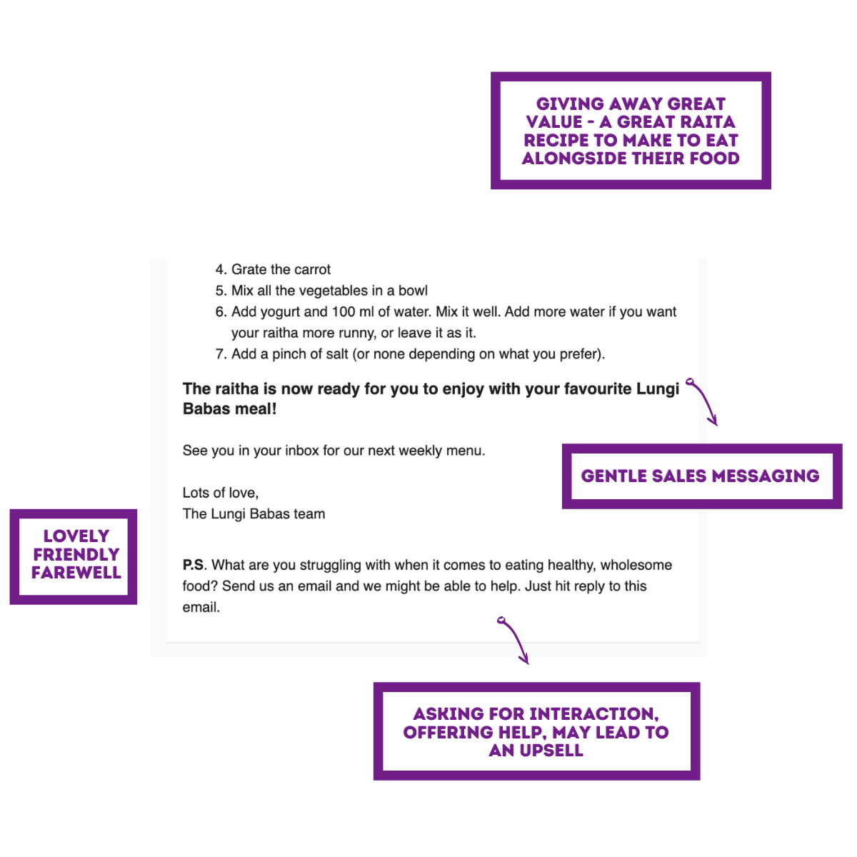 lead nurturing examples 3