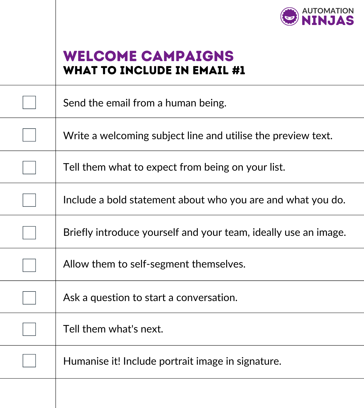 welcome campaigns checklist - What to include in email #1
